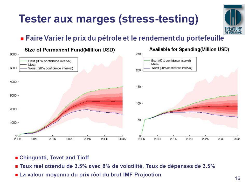 16 n Faire Varier le prix du pétrole et le rendement du portefeuille Tester aux marges (stress-testing) n Chinguetti, Tevet and Tioff n Taux réel atte