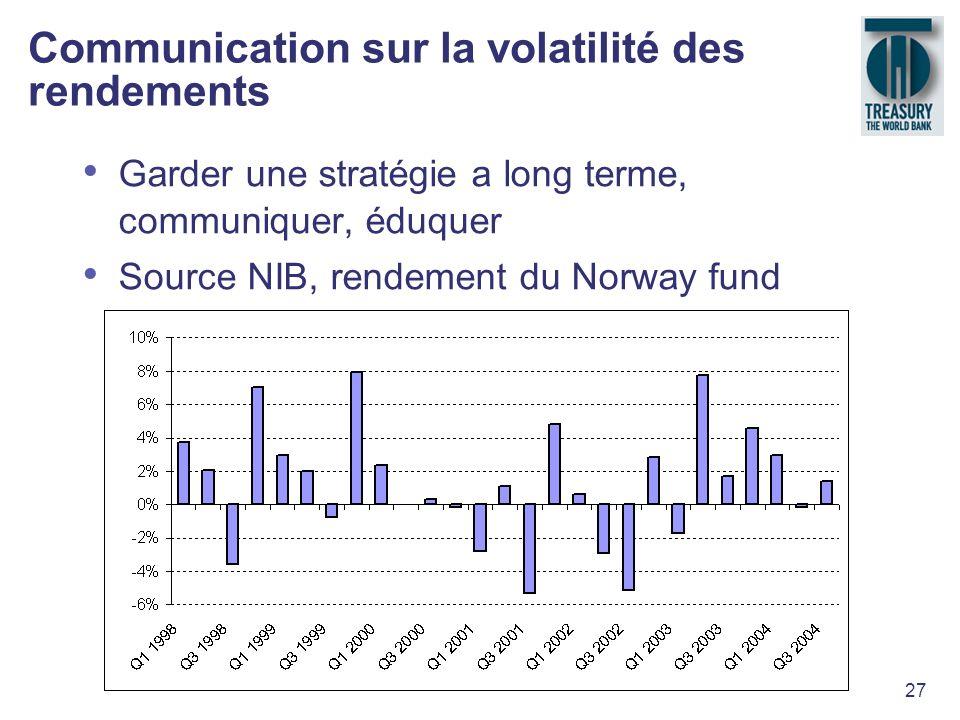 27 Communication sur la volatilité des rendements Garder une stratégie a long terme, communiquer, éduquer Source NIB, rendement du Norway fund