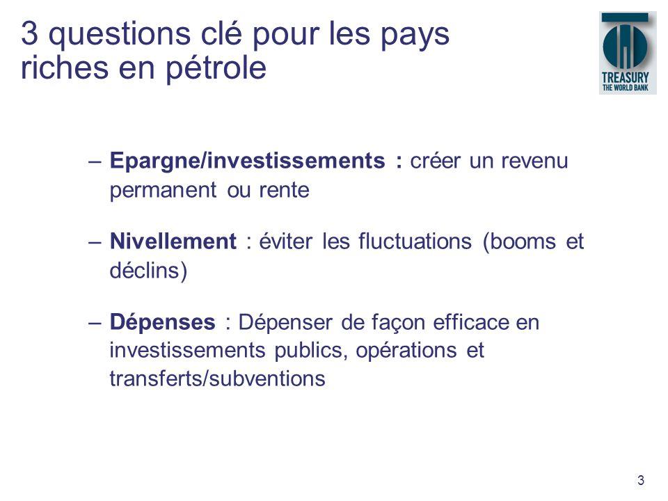 3 3 questions clé pour les pays riches en pétrole –Epargne/investissements : créer un revenu permanent ou rente –Nivellement : éviter les fluctuations