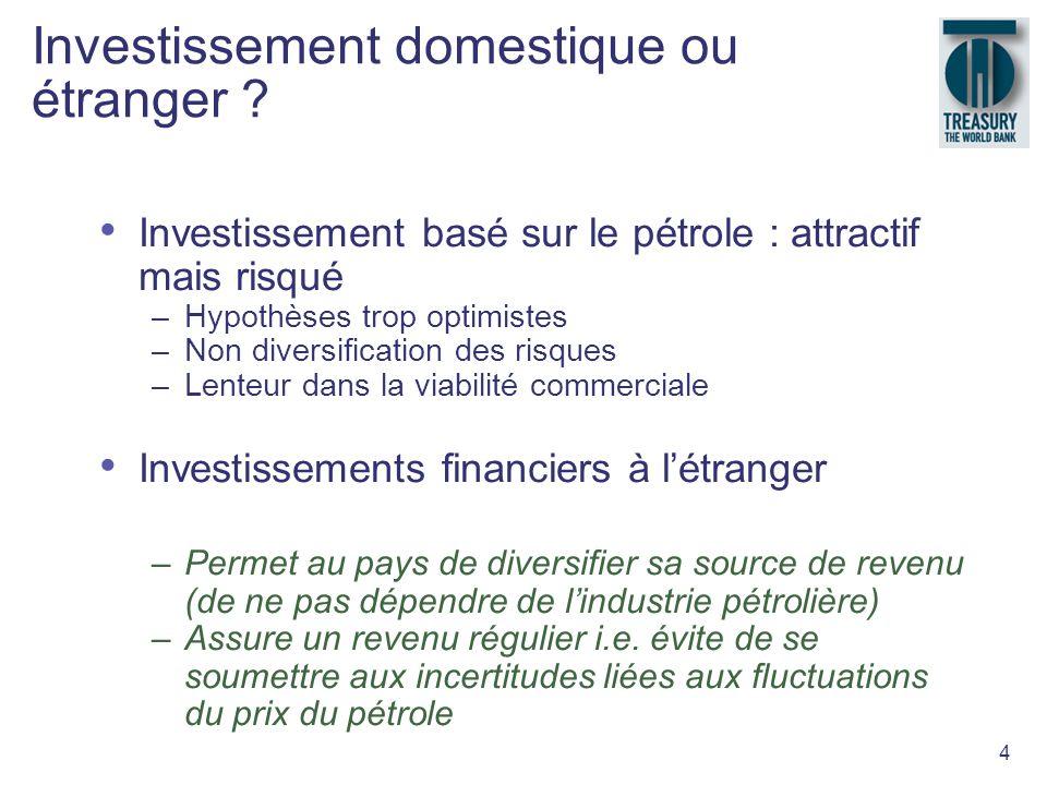 4 Investissement domestique ou étranger ? Investissement basé sur le pétrole : attractif mais risqué –Hypothèses trop optimistes –Non diversification