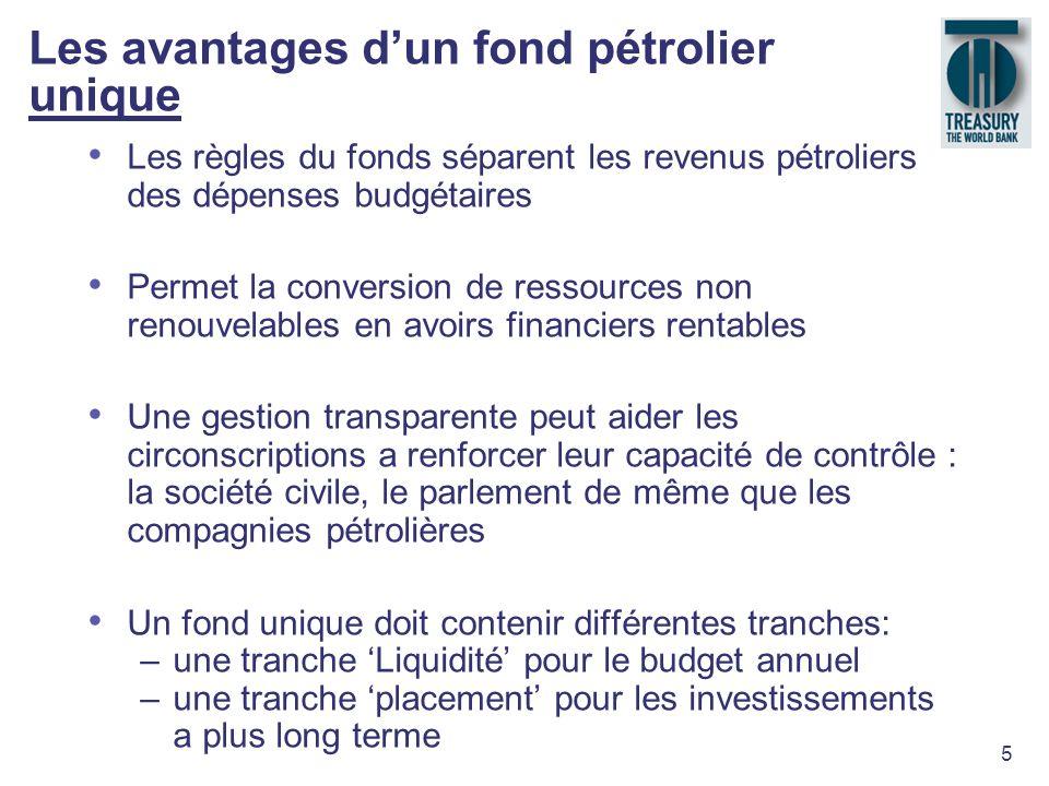 5 Les avantages dun fond pétrolier unique Les règles du fonds séparent les revenus pétroliers des dépenses budgétaires Permet la conversion de ressour
