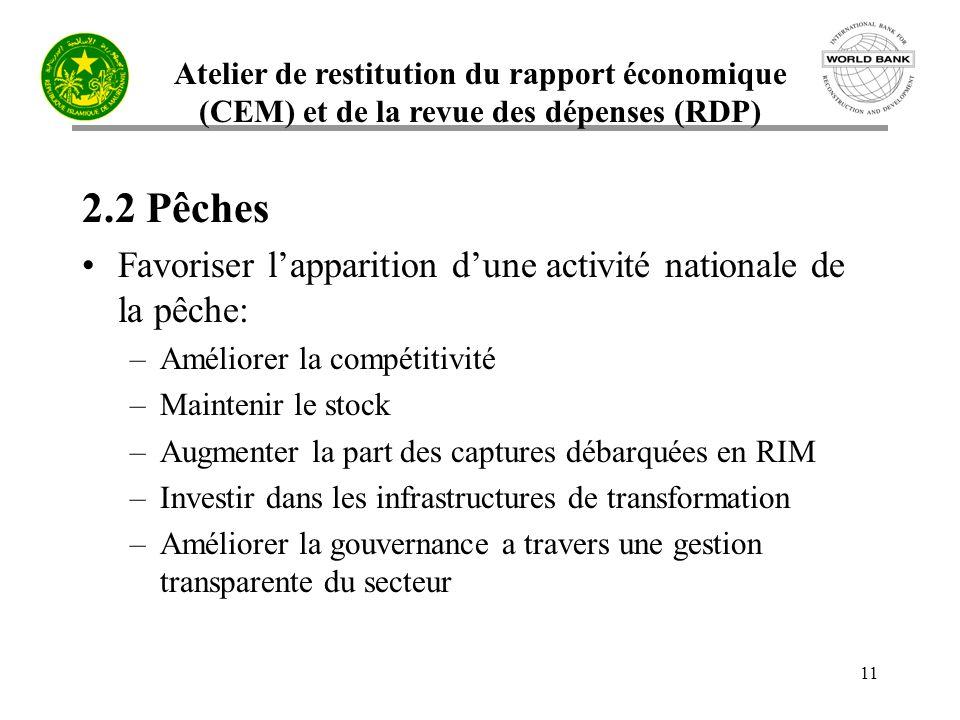 Atelier de restitution du rapport économique (CEM) et de la revue des dépenses (RDP) 11 2.2 Pêches Favoriser lapparition dune activité nationale de la
