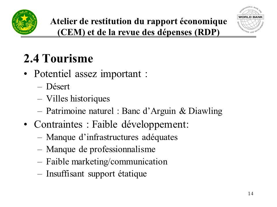 Atelier de restitution du rapport économique (CEM) et de la revue des dépenses (RDP) 14 2.4 Tourisme Potentiel assez important : –Désert –Villes histo