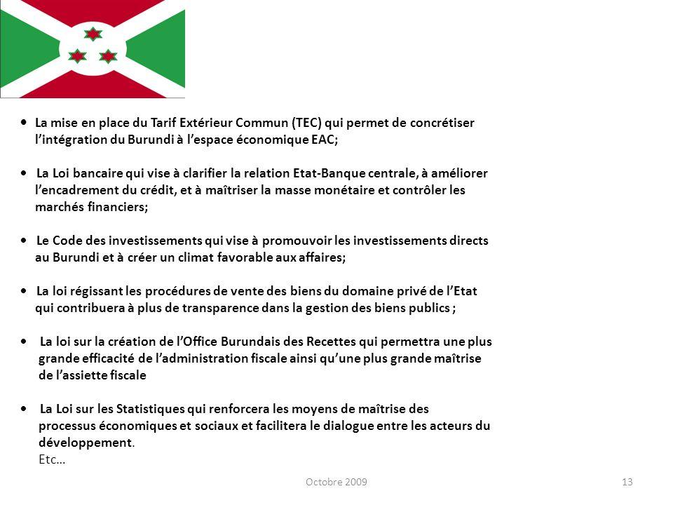 Octobre 200913 La mise en place du Tarif Extérieur Commun (TEC) qui permet de concrétiser lintégration du Burundi à lespace économique EAC; La Loi ban