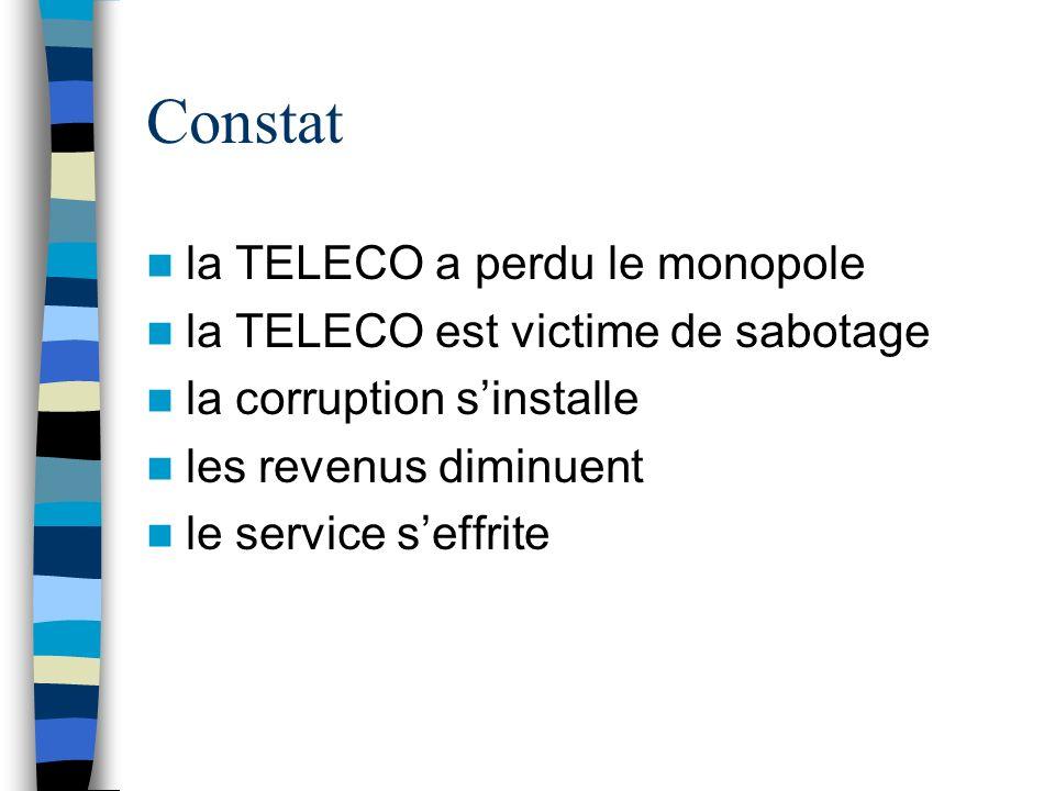 Constat la TELECO a perdu le monopole la TELECO est victime de sabotage la corruption sinstalle les revenus diminuent le service seffrite