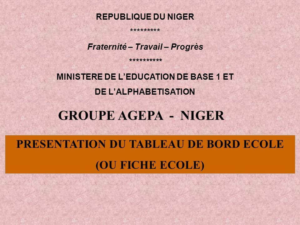 REPUBLIQUE DU NIGER ********* Fraternité – Travail – Progrès ********** MINISTERE DE LEDUCATION DE BASE 1 ET DE LALPHABETISATION GROUPE AGEPA - NIGER PRESENTATION DU TABLEAU DE BORD ECOLE (OU FICHE ECOLE)