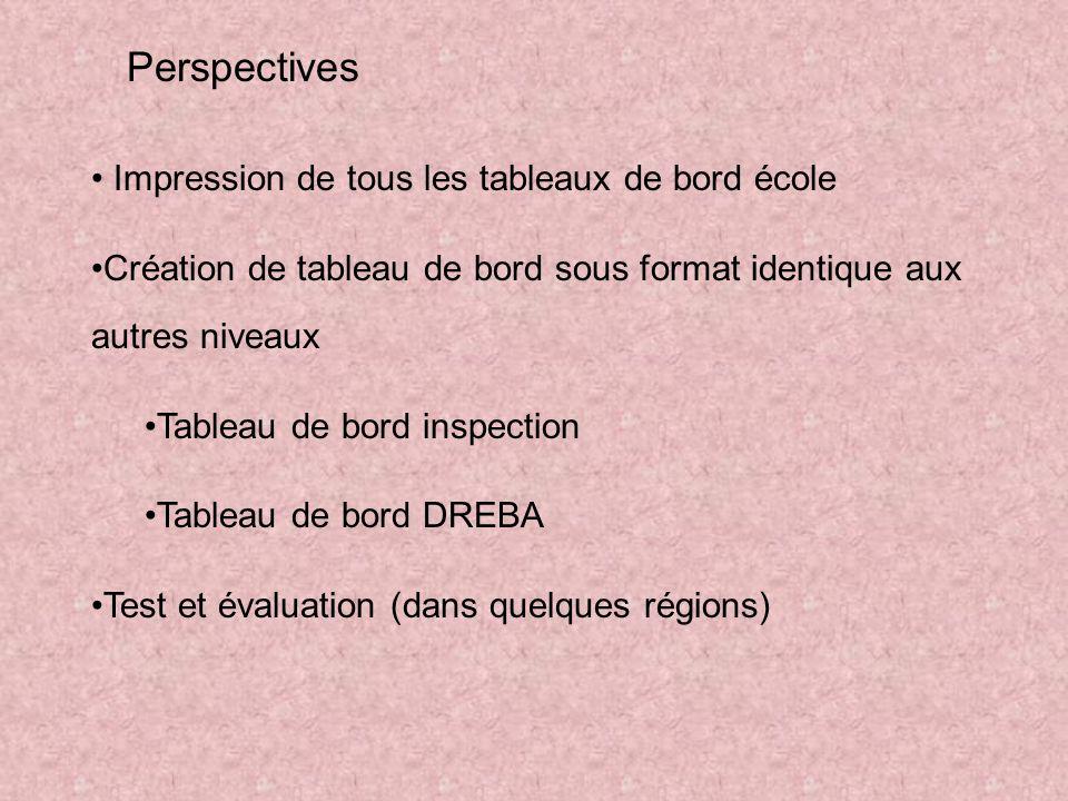 Perspectives Impression de tous les tableaux de bord école Création de tableau de bord sous format identique aux autres niveaux Tableau de bord inspection Tableau de bord DREBA Test et évaluation (dans quelques régions)