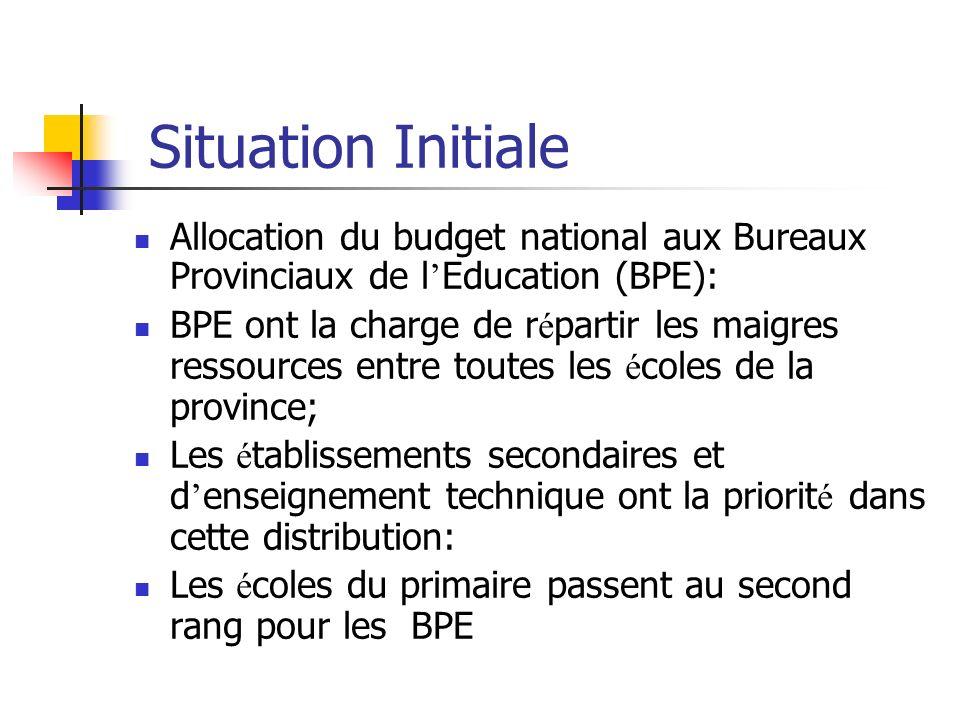 Conclusion (propositions d amelioration) L attribution des fonds n est pas li é e aux indicateurs de performance; Malgr é son extension la liste des mat é riels autoris é s reste trop rigide.