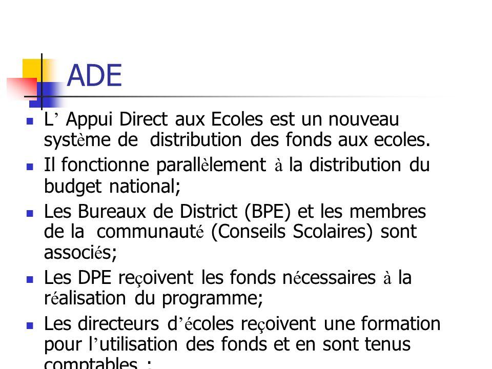 ADE L Appui Direct aux Ecoles est un nouveau syst è me de distribution des fonds aux ecoles.
