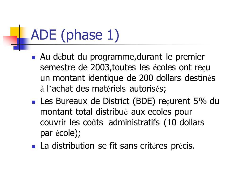ADE (Decembre 2003-phase 2 et Juillet 2004-phase 3) Les é coles re ç urent des fonds en fonction du nombre d é l è ves et de classes (de 150 to 3.750 dollars).