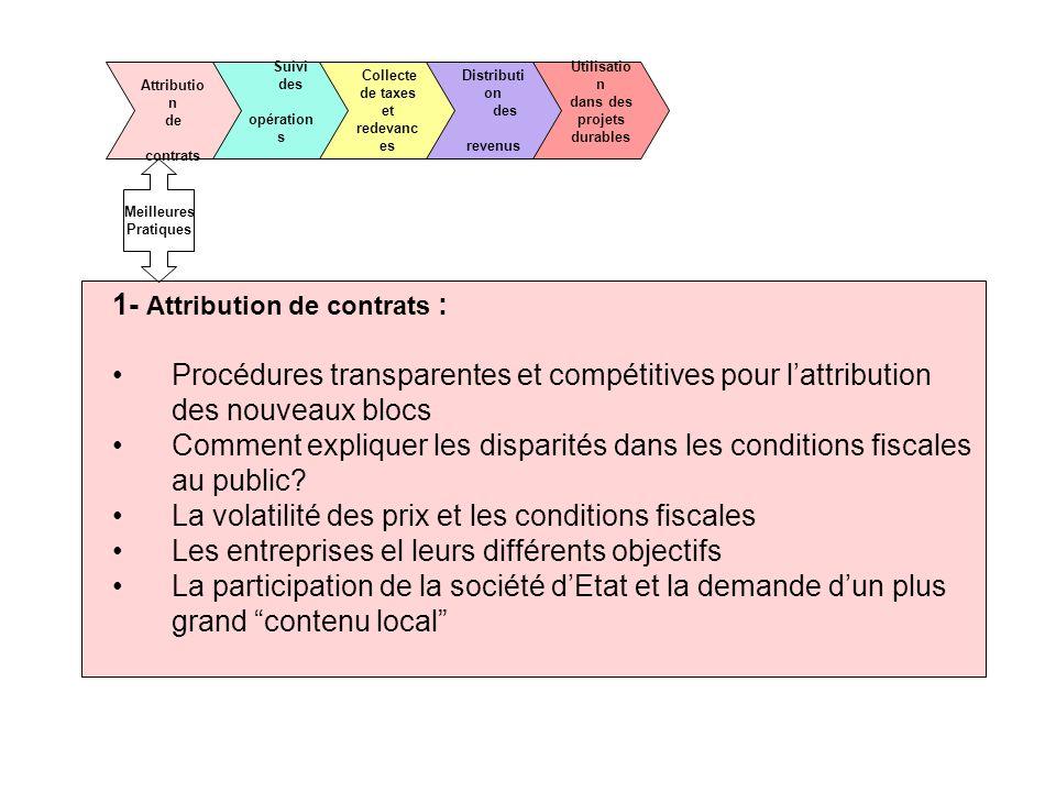 Attributio n de contrats Suivi des opération s Collecte de taxes et redevanc es Distributi on des revenus Utilisatio n dans des projets durables 1- At