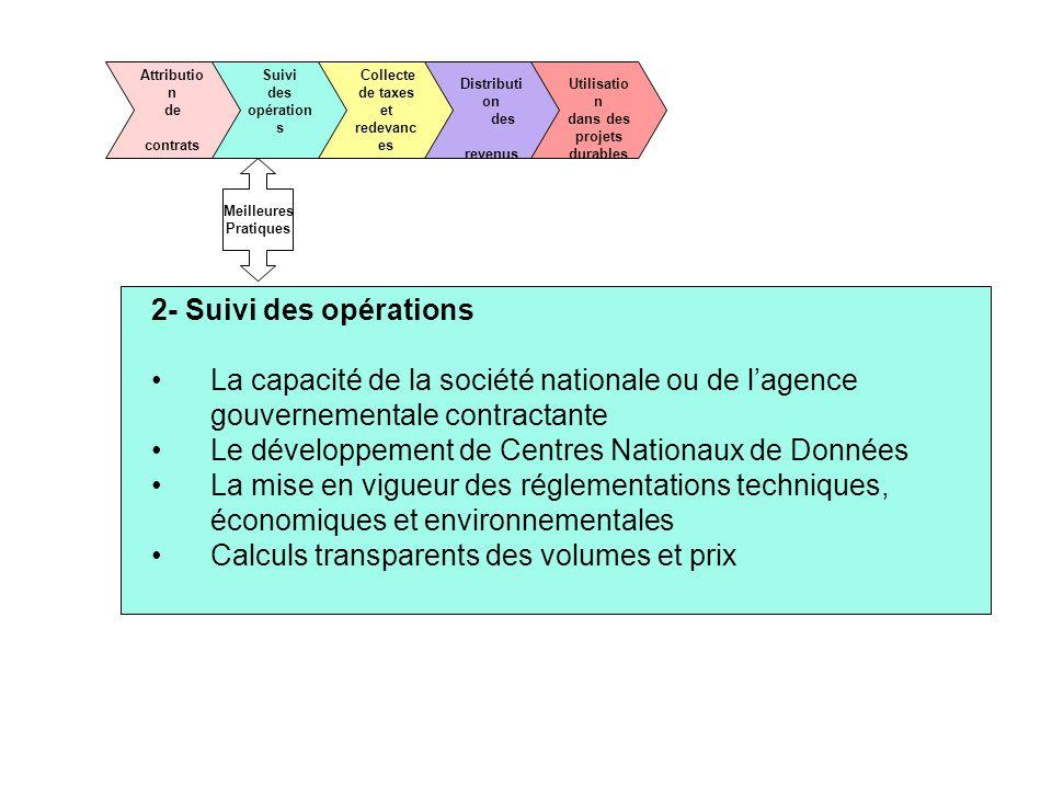 Attributio n de contrats Suivi des opération s Collecte de taxes et redevanc es Distributi on des revenus Utilisatio n dans des projets durables 2- Su