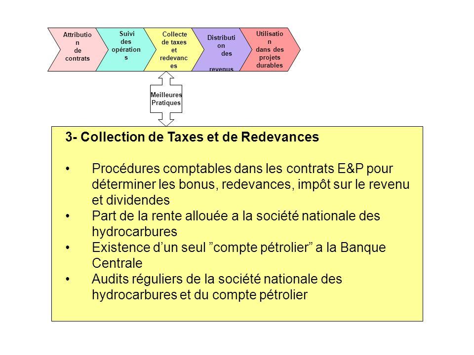 Attributio n de contrats Suivi des opération s Collecte de taxes et redevanc es Distributi on des revenus Utilisatio n dans des projets durables 3- Co