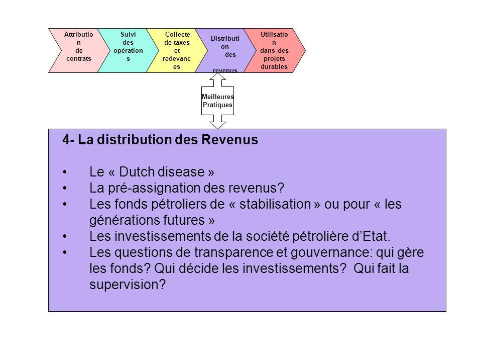 Attributio n de contrats Suivi des opération s Collecte de taxes et redevanc es Distributi on des revenus Utilisatio n dans des projets durables 4- La
