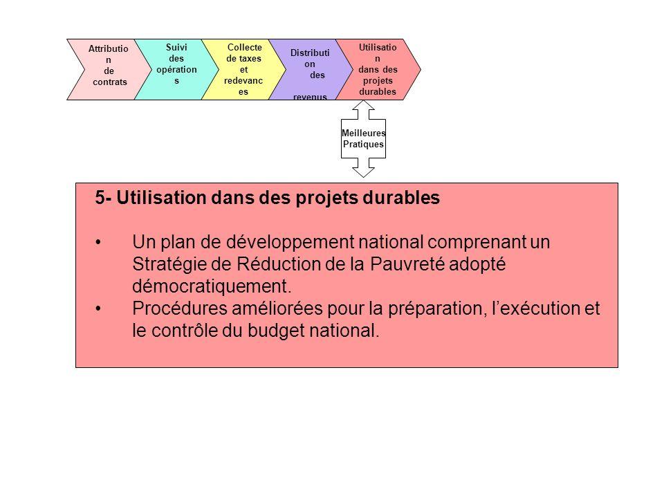 Attributio n de contrats Suivi des opération s Collecte de taxes et redevanc es Distributi on des revenus Utilisatio n dans des projets durables 5- Ut