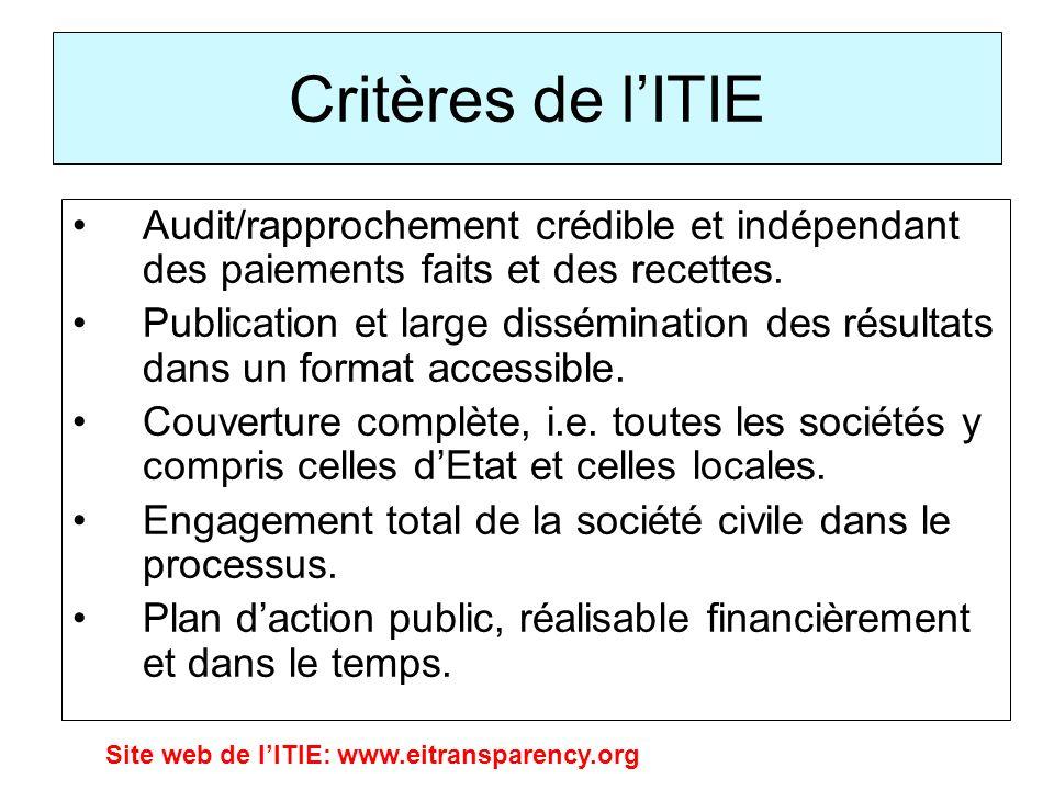 Critères de lITIE Audit/rapprochement crédible et indépendant des paiements faits et des recettes. Publication et large dissémination des résultats da