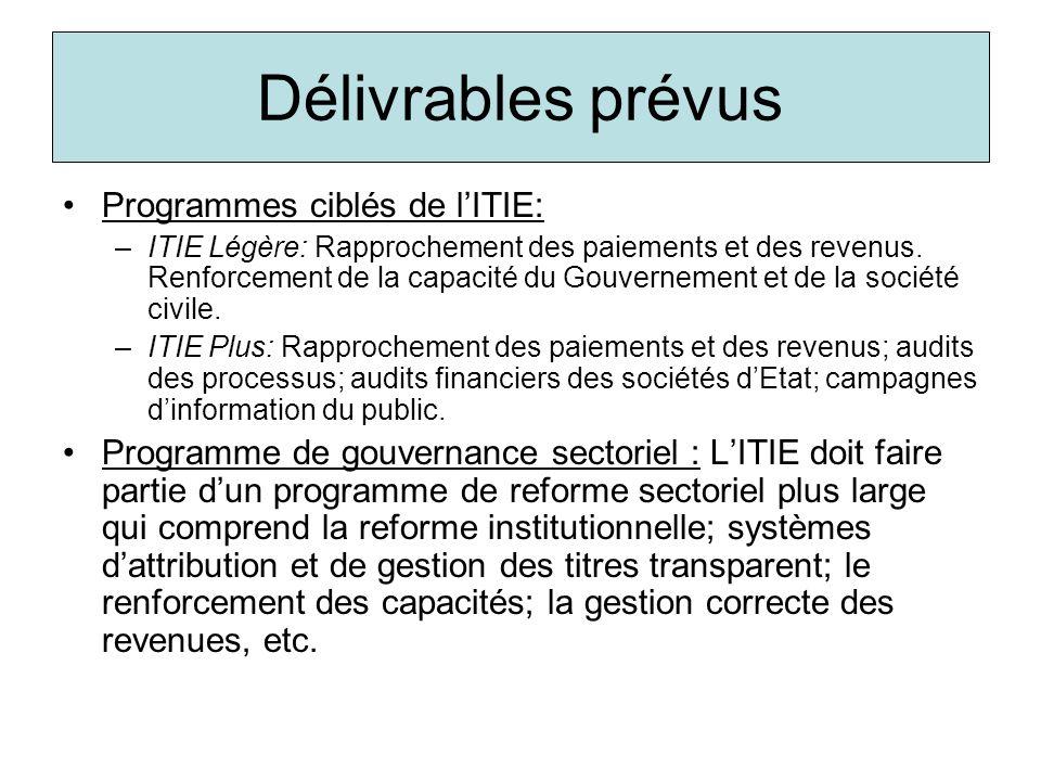 Délivrables prévus Programmes ciblés de lITIE: –ITIE Légère: Rapprochement des paiements et des revenus. Renforcement de la capacité du Gouvernement e