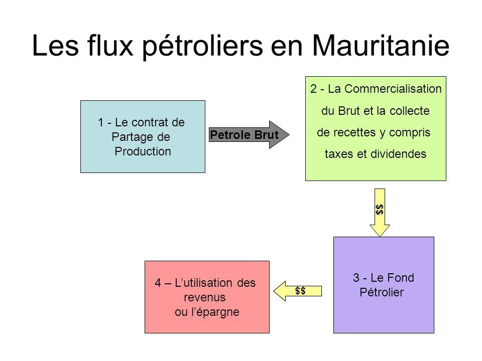 Les flux pétroliers en Mauritanie 1 - Le contrat de Partage de Production Petrole Brut 2 - La Commercialisation du Brut et la collecte de recettes y compris taxes et dividendes $$ 3 - Le Fond Pétrolier $$ 4 – Lutilisation des revenus ou lépargne