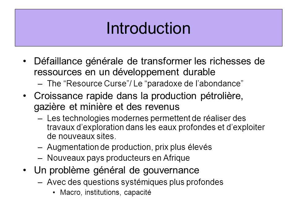 Introduction Défaillance générale de transformer les richesses de ressources en un développement durable –The Resource Curse/ Le paradoxe de labondanc