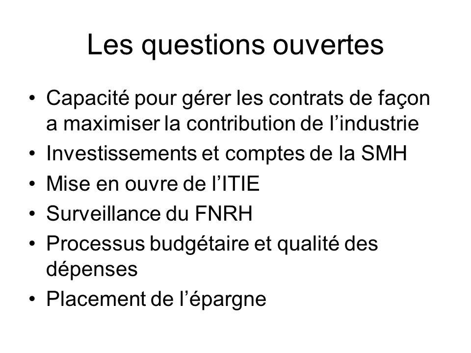 Les questions ouvertes Capacité pour gérer les contrats de façon a maximiser la contribution de lindustrie Investissements et comptes de la SMH Mise en ouvre de lITIE Surveillance du FNRH Processus budgétaire et qualité des dépenses Placement de lépargne