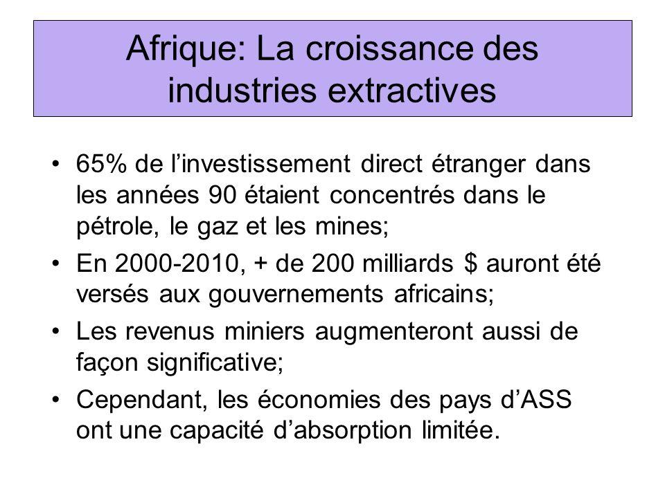 Afrique: La croissance des industries extractives 65% de linvestissement direct étranger dans les années 90 étaient concentrés dans le pétrole, le gaz