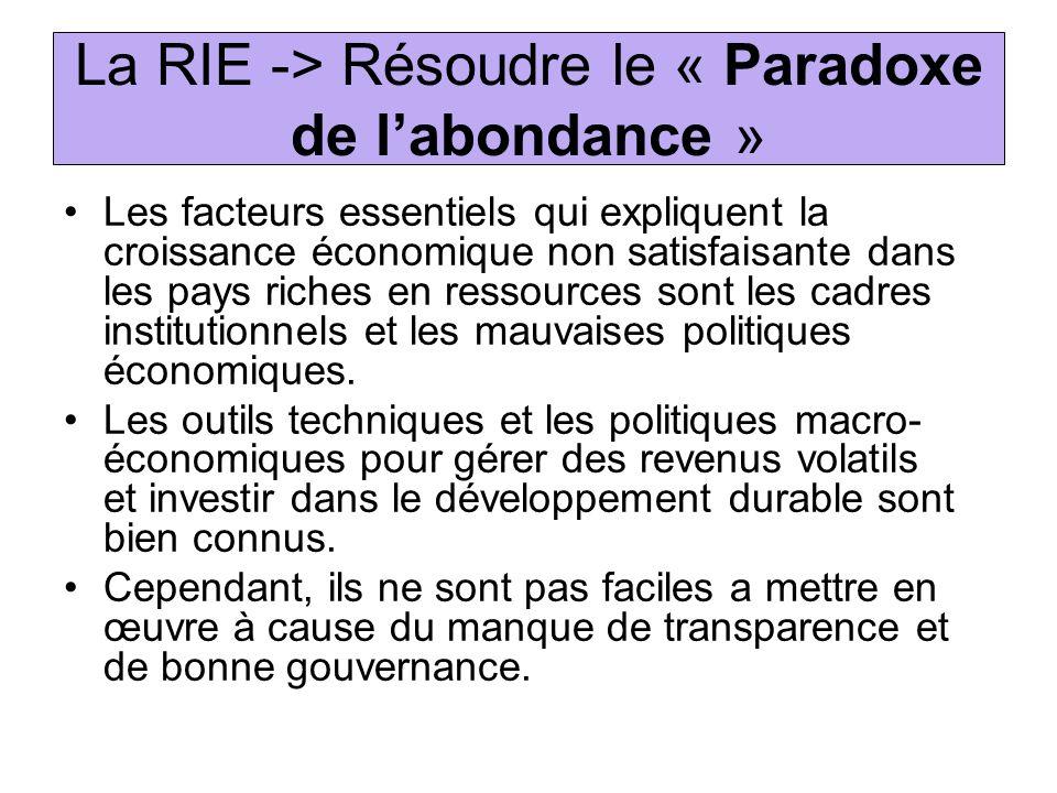La RIE -> Résoudre le « Paradoxe de labondance » Les facteurs essentiels qui expliquent la croissance économique non satisfaisante dans les pays riches en ressources sont les cadres institutionnels et les mauvaises politiques économiques.