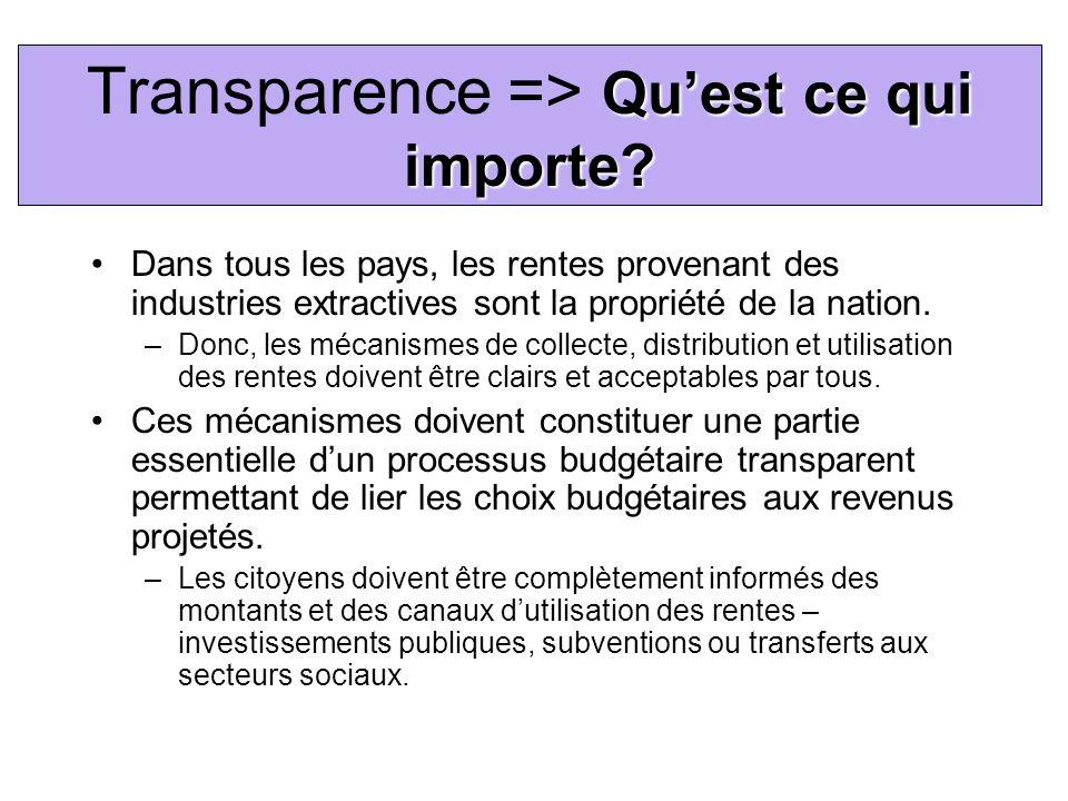 Quest ce qui importe? Transparence => Quest ce qui importe? Dans tous les pays, les rentes provenant des industries extractives sont la propriété de l