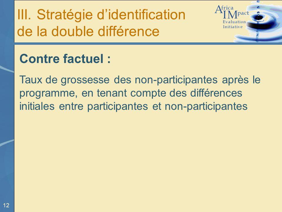 12 III. Stratégie didentification de la double différence Contre factuel : Taux de grossesse des non-participantes après le programme, en tenant compt