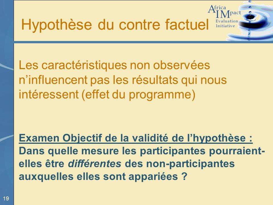 19 Hypothèse du contre factuel Examen Objectif de la validité de lhypothèse : Dans quelle mesure les participantes pourraient- elles être différentes des non-participantes auxquelles elles sont appariées .