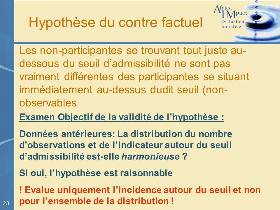23 Hypothèse du contre factuel Examen Objectif de la validité de lhypothèse : Données antérieures: La distribution du nombre dobservations et de lindicateur autour du seuil dadmissibilité est-elle harmonieuse .