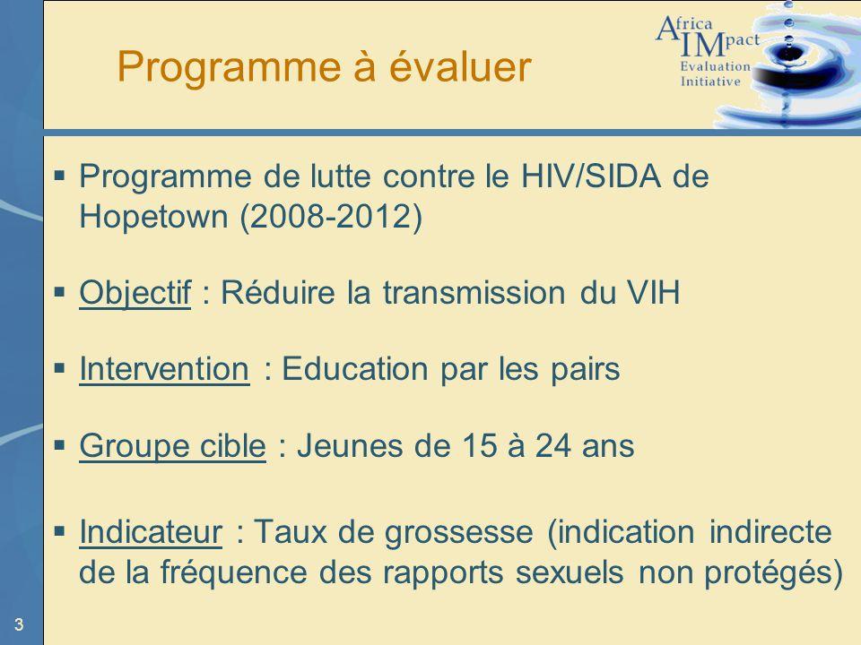 3 Programme à évaluer Programme de lutte contre le HIV/SIDA de Hopetown (2008-2012) Objectif : Réduire la transmission du VIH Intervention : Education par les pairs Groupe cible : Jeunes de 15 à 24 ans Indicateur : Taux de grossesse (indication indirecte de la fréquence des rapports sexuels non protégés)