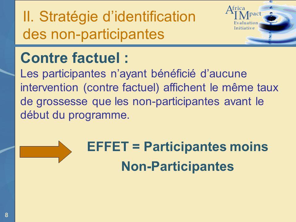 8 II. Stratégie didentification des non-participantes Contre factuel : Les participantes nayant bénéficié daucune intervention (contre factuel) affich