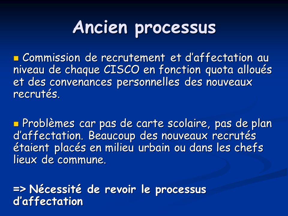 Ancien processus Commission de recrutement et daffectation au niveau de chaque CISCO en fonction quota alloués et des convenances personnelles des nouveaux recrutés.