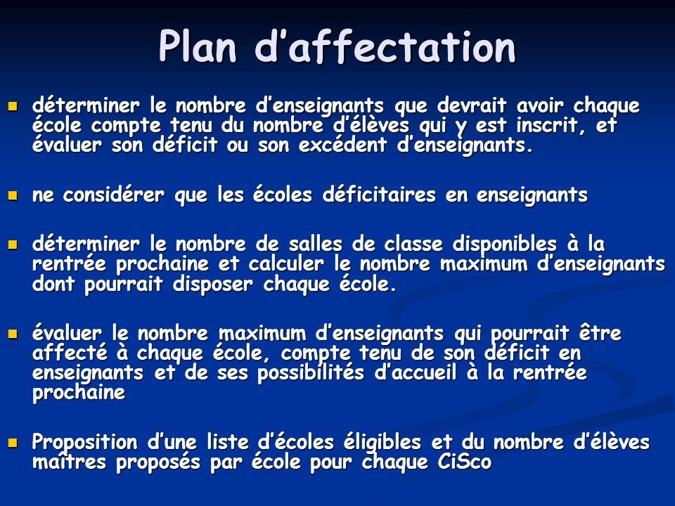 Plan daffectation déterminer le nombre denseignants que devrait avoir chaque école compte tenu du nombre délèves qui y est inscrit, et évaluer son déficit ou son excédent denseignants.
