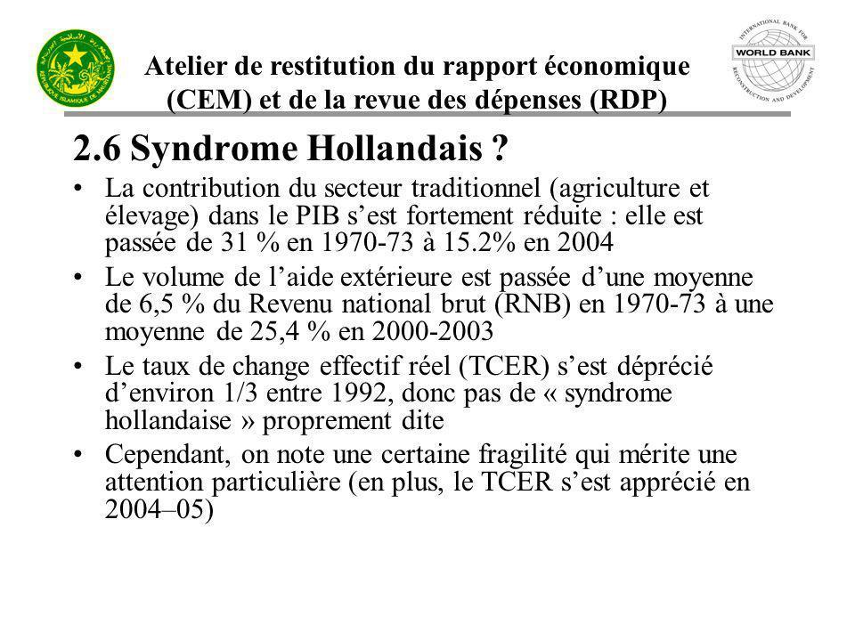 Atelier de restitution du rapport économique (CEM) et de la revue des dépenses (RDP) 2.6 Syndrome Hollandais ? La contribution du secteur traditionnel