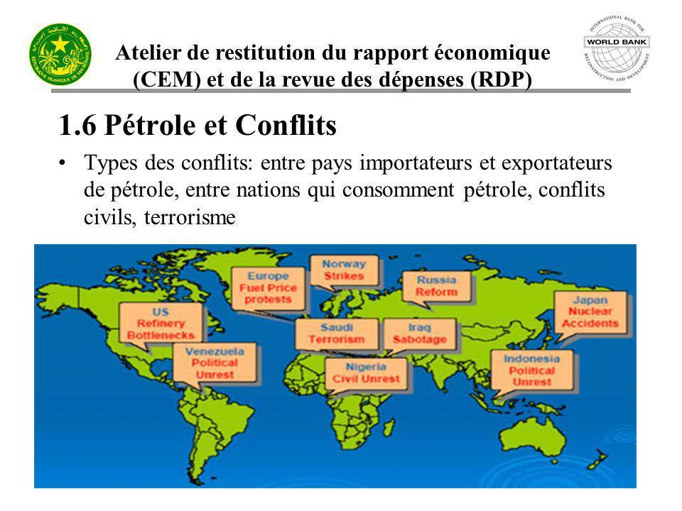 Atelier de restitution du rapport économique (CEM) et de la revue des dépenses (RDP) 1.6 Pétrole et Conflits Types des conflits: entre pays importateu