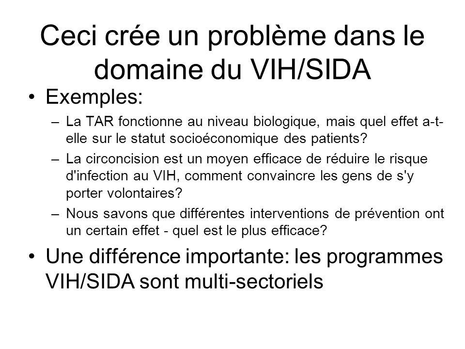Ceci crée un problème dans le domaine du VIH/SIDA Exemples: –La TAR fonctionne au niveau biologique, mais quel effet a-t- elle sur le statut socioéconomique des patients.