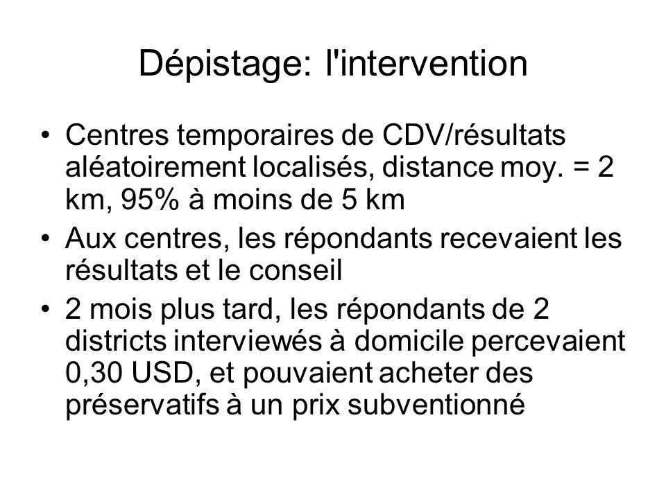Dépistage: l intervention Centres temporaires de CDV/résultats aléatoirement localisés, distance moy.