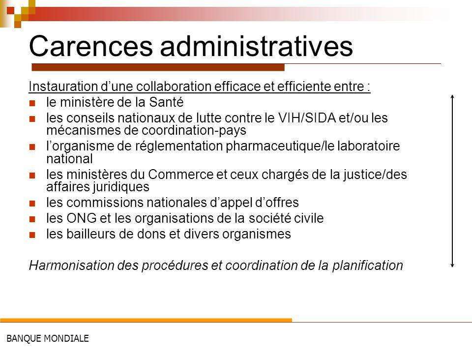 BANQUE MONDIALE Instauration dune collaboration efficace et efficiente entre : le ministère de la Santé les conseils nationaux de lutte contre le VIH/