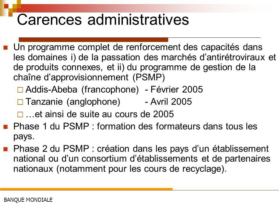 BANQUE MONDIALE Carences administratives Un programme complet de renforcement des capacités dans les domaines i) de la passation des marchés dantirétr