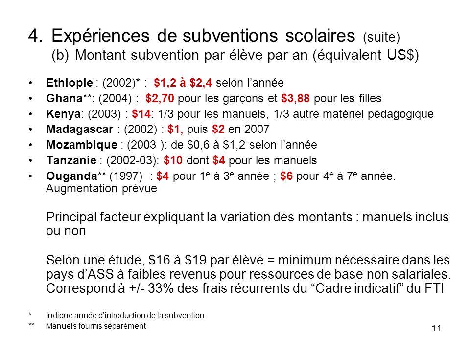 11 4.Expériences de subventions scolaires (suite) (b)Montant subvention par élève par an (équivalent US$) Ethiopie : (2002)* : $1,2 à $2,4 selon lannée Ghana**: (2004) : $2,70 pour les garçons et $3,88 pour les filles Kenya: (2003) : $14: 1/3 pour les manuels, 1/3 autre matériel pédagogique Madagascar : (2002) : $1, puis $2 en 2007 Mozambique : (2003 ): de $0,6 à $1,2 selon lannée Tanzanie : (2002-03): $10 dont $4 pour les manuels Ouganda** (1997) : $4 pour 1 e à 3 e année ; $6 pour 4 e à 7 e année.