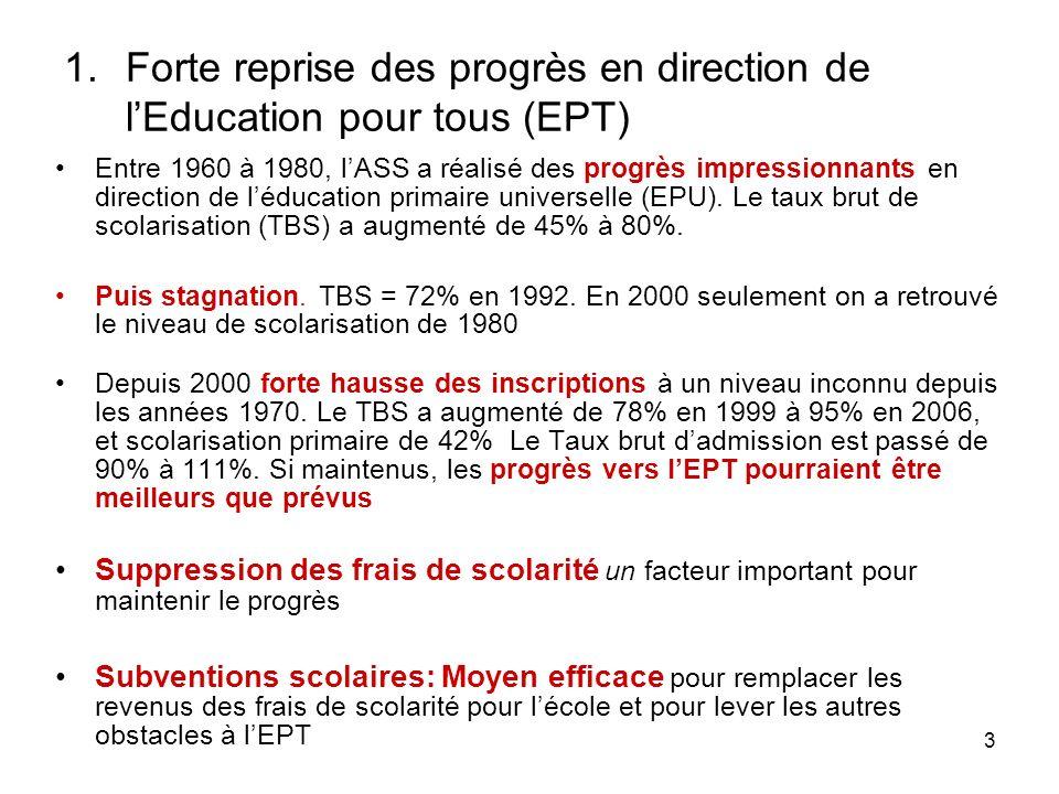 3 1. Forte reprise des progrès en direction de lEducation pour tous (EPT) Entre 1960 à 1980, lASS a réalisé des progrès impressionnants en direction d