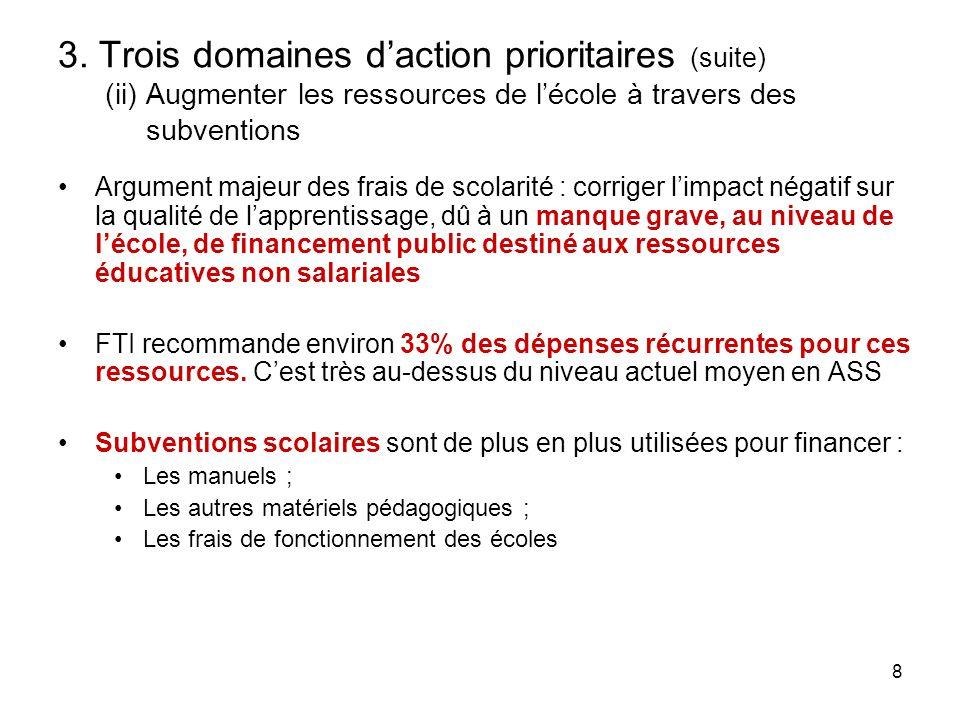 8 3. Trois domaines daction prioritaires (suite) (ii) Augmenter les ressources de lécole à travers des subventions Argument majeur des frais de scolar