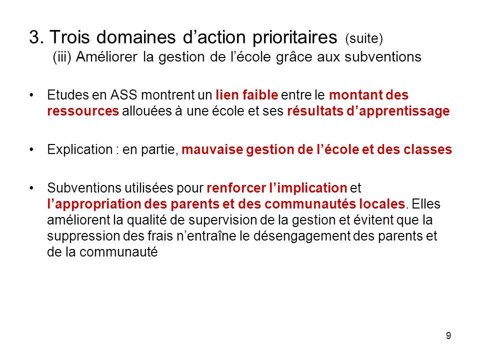 9 3. Trois domaines daction prioritaires (suite) (iii) Améliorer la gestion de lécole grâce aux subventions Etudes en ASS montrent un lien faible entr