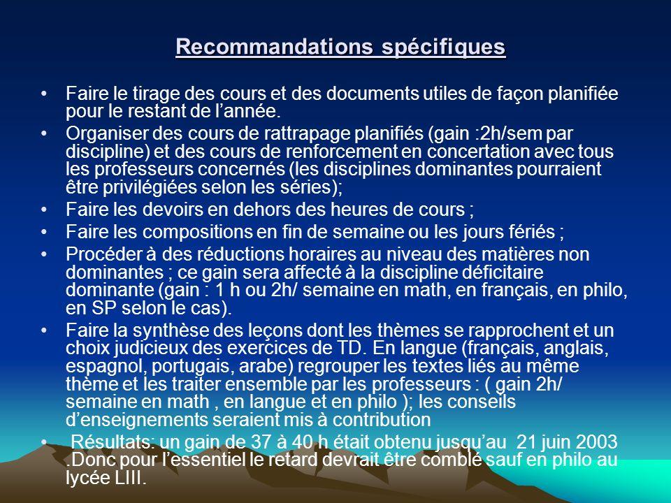 Recommandations spécifiques Recommandations spécifiques Faire le tirage des cours et des documents utiles de façon planifiée pour le restant de lannée