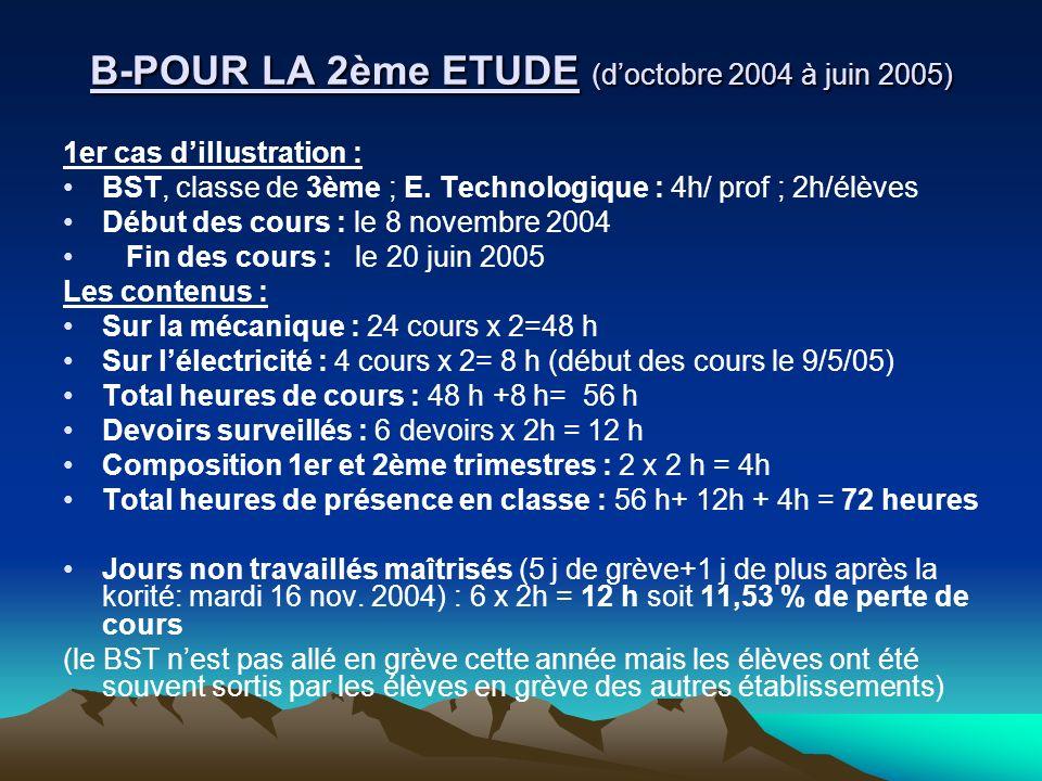 B-POUR LA 2ème ETUDE (doctobre 2004 à juin 2005) 1er cas dillustration : BST, classe de 3ème ; E. Technologique : 4h/ prof ; 2h/élèves Début des cours