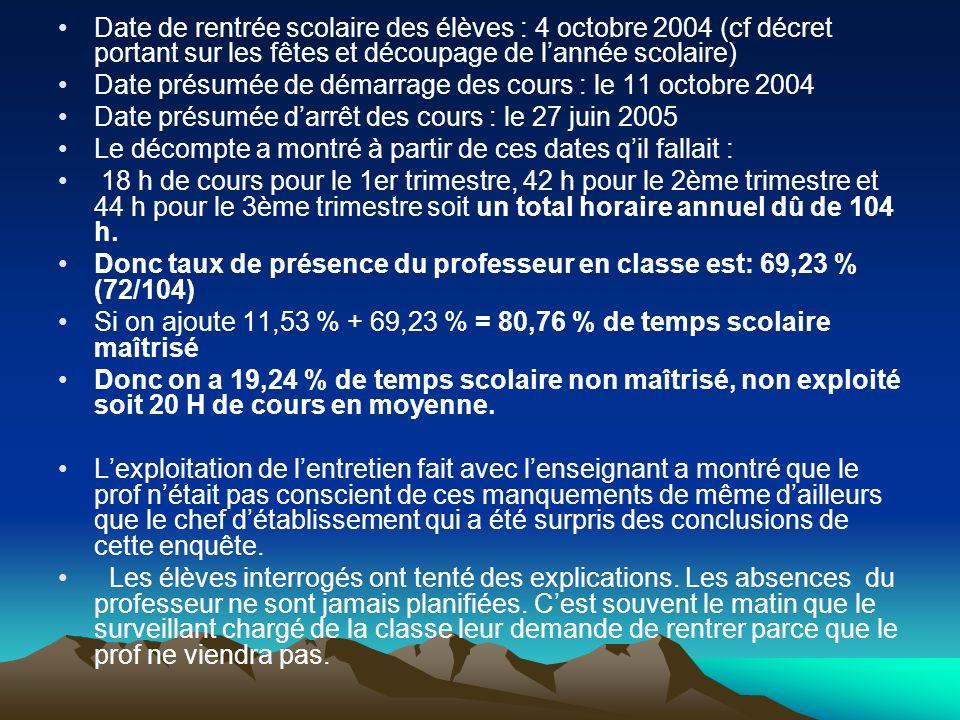 Date de rentrée scolaire des élèves : 4 octobre 2004 (cf décret portant sur les fêtes et découpage de lannée scolaire) Date présumée de démarrage des