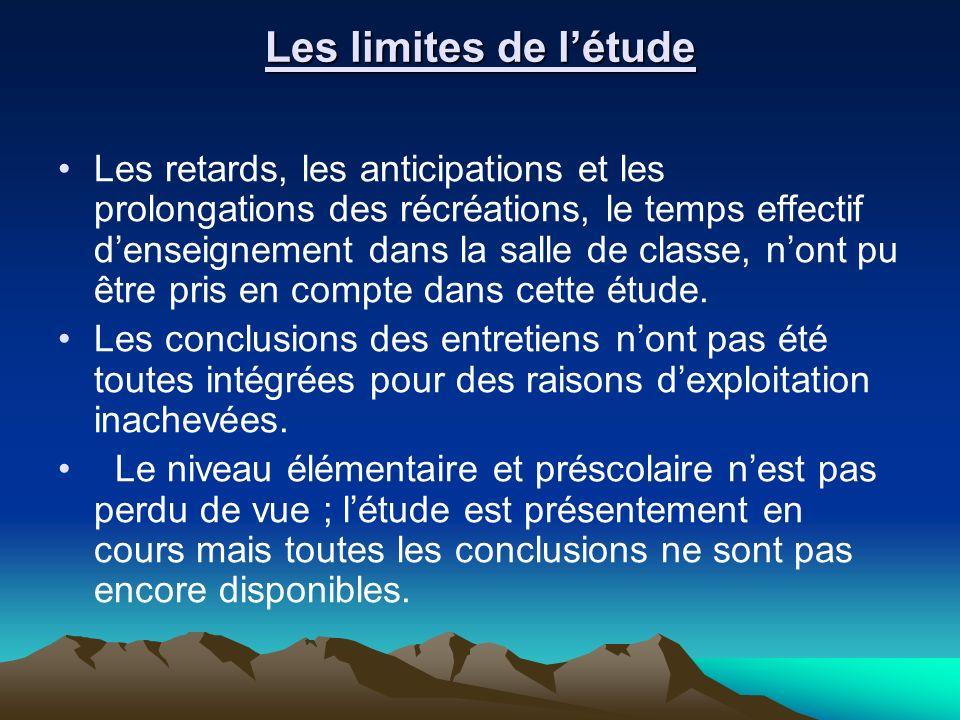 Les limites de létude Les retards, les anticipations et les prolongations des récréations, le temps effectif denseignement dans la salle de classe, no