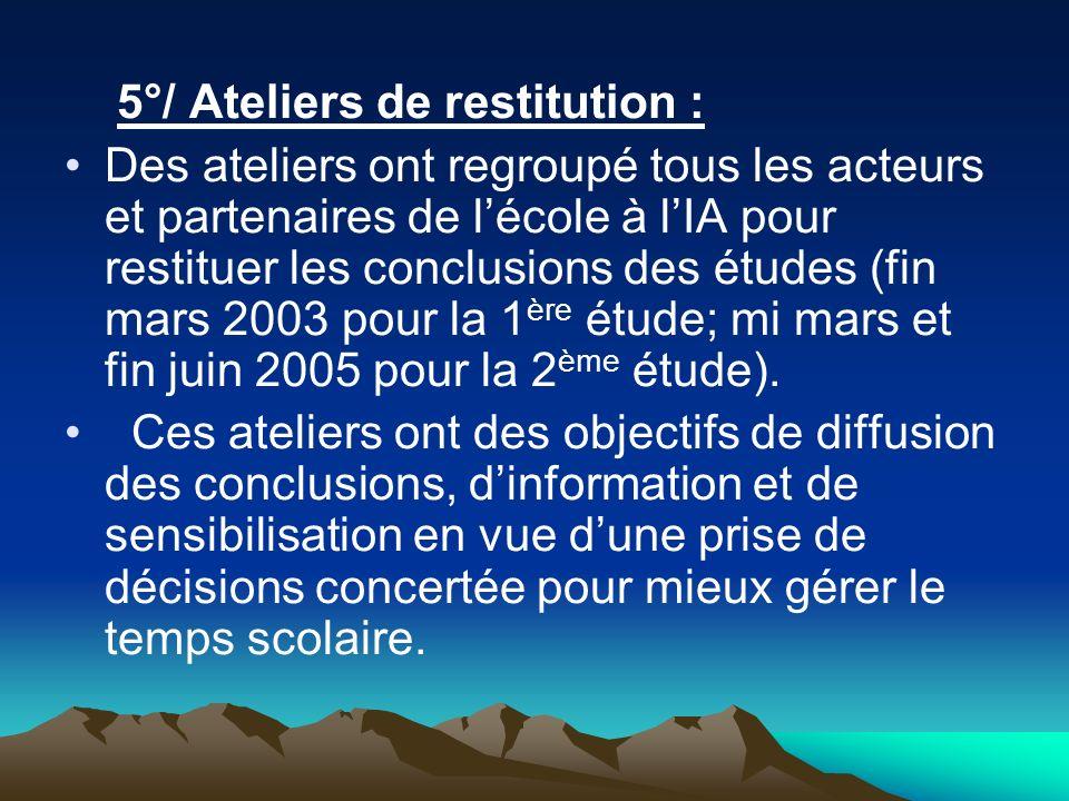 5°/ Ateliers de restitution : Des ateliers ont regroupé tous les acteurs et partenaires de lécole à lIA pour restituer les conclusions des études (fin