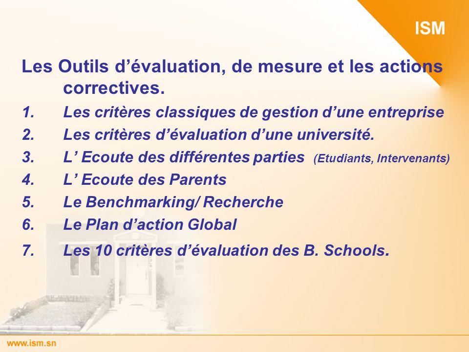 Les Outils dévaluation, de mesure et les actions correctives. 1.Les critères classiques de gestion dune entreprise 2.Les critères dévaluation dune uni